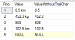 SQL Server: Script to Remove Trailing Character from Number Column