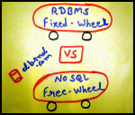 NoSQL: Relational Database – RDBMS vs. NoSQL, What do you think? (Day 3)