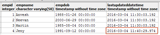 PostgreSQL Update TimeStamp