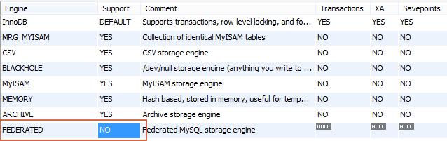 MySQL Federated Engine