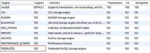 MySQL Federated Engine ON