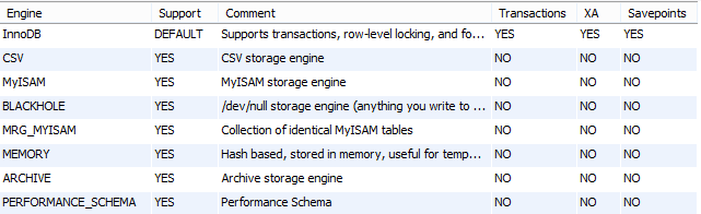 MySQL Show Engines