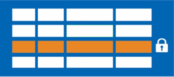 Postgre SQL Row Level Security