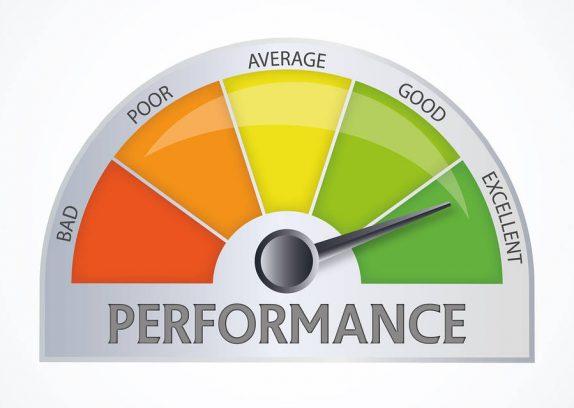SQL RAM Performance